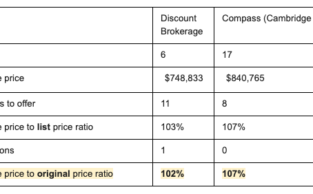 Discount brokerage 101