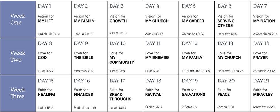 (08) Fasting Days Chart.jpg