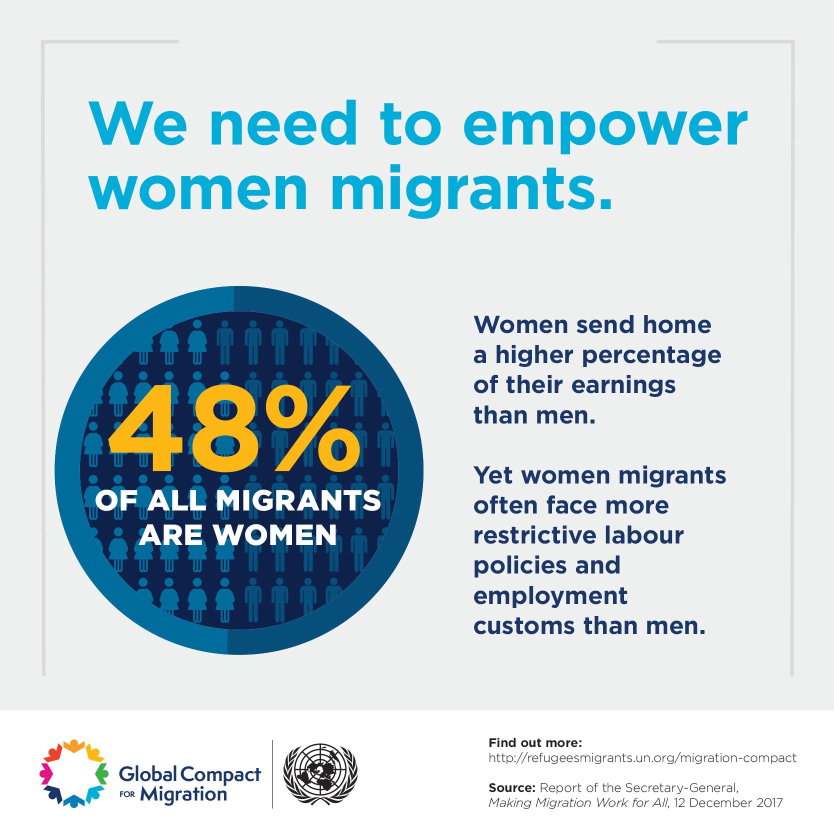 Women migrants1