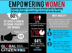 empowering women facts