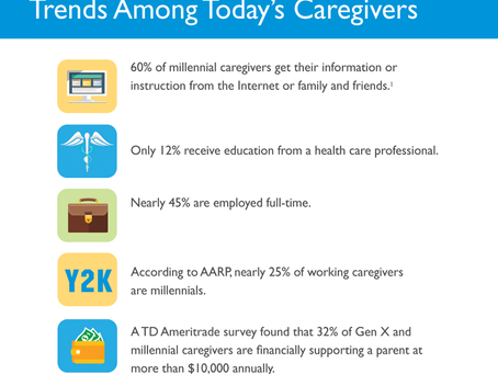 Pulse Check: Trends Among Today's Caregivers