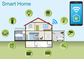 Smart Home Trends for 2018