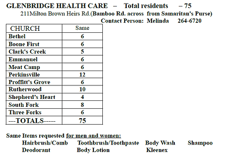 WINGS - Nursing Home Gifts - Glenbridge