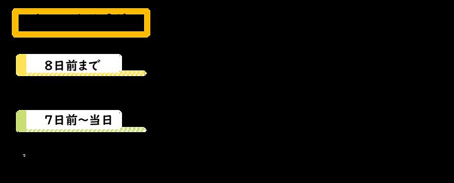 コテージキャンセル方法.png