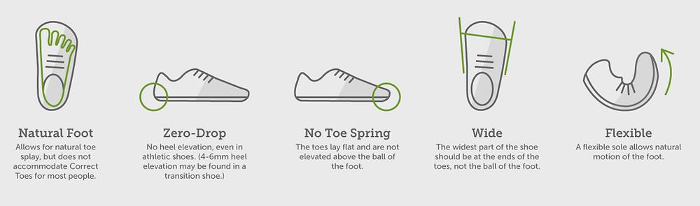 Natural Footwear