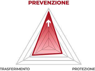imm-Prevenzione.jpg