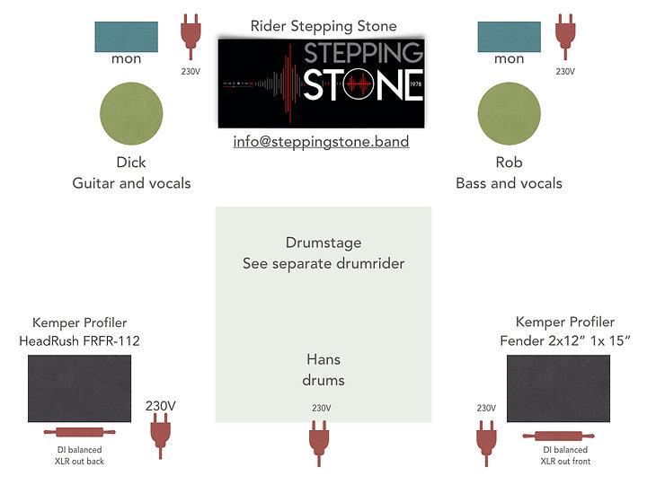 rider stepping stone aq2 2020.002.jpeg