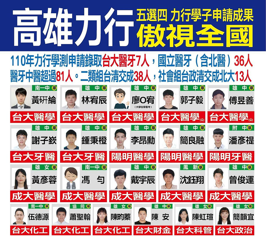 20210818-力行學測榜單-02.jpg