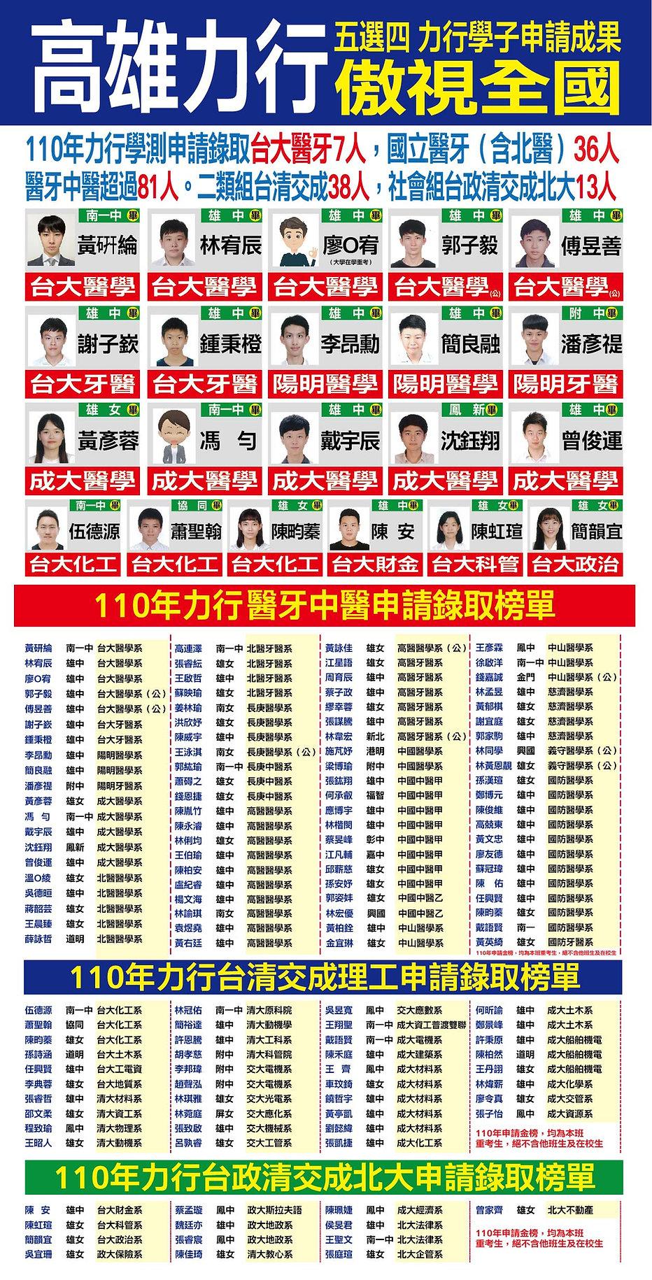 20210818-力行學測榜單-01.jpg