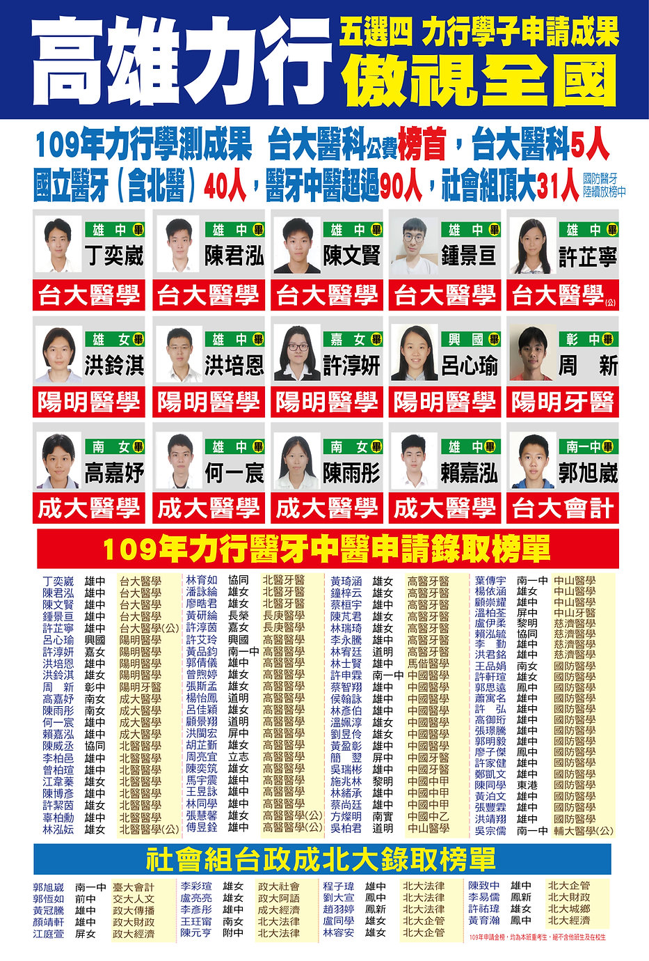 200713力行海報走廊108X73cm學測榜單+感言_工作區域 1.jpg