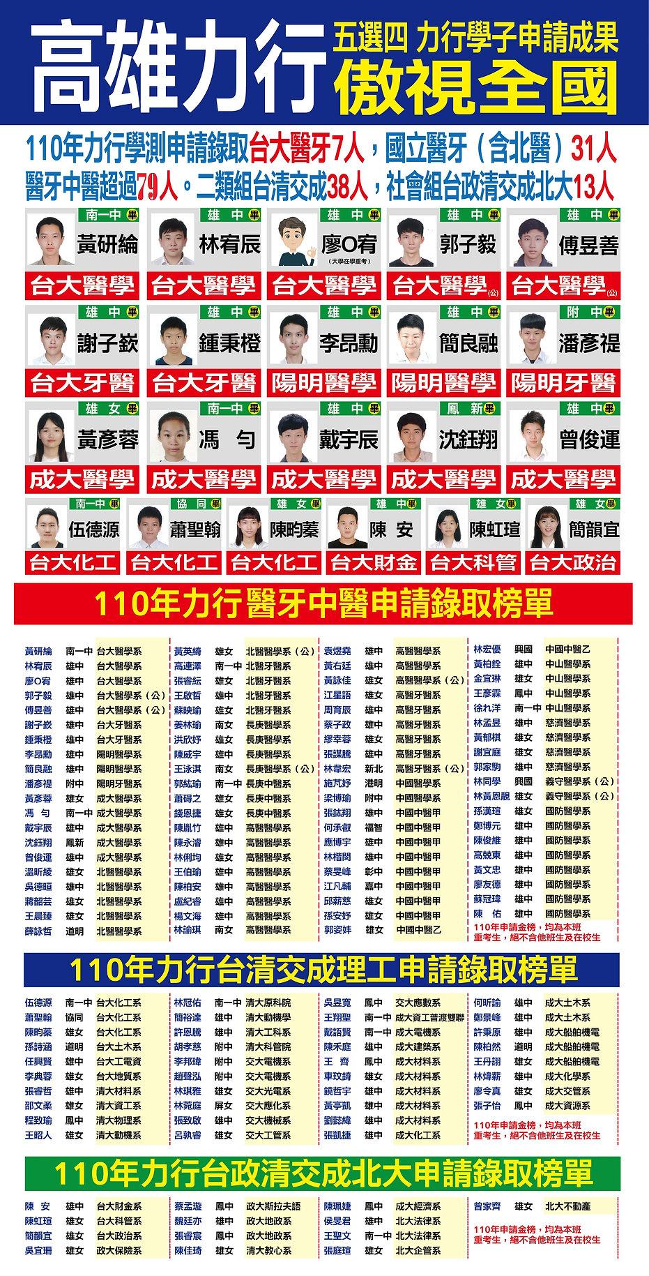 20210525-力行榜單-01new.jpg