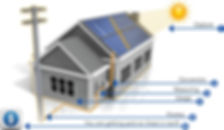 how-solar-works1_edited.jpg