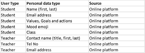 Registered data subjects.png