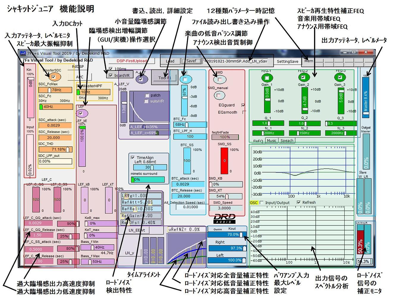Dサウンドシャキット GUI説明図