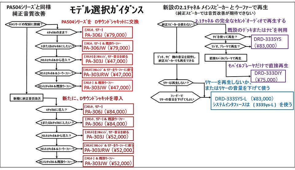 モデル選択ガイダンス.jpg