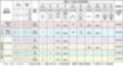 モデル選択表.jpg