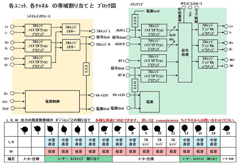 burock Diagram.jpg