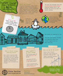 Climate ChangIllustrated Infographic
