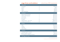 Implementation Strategy Stage 1