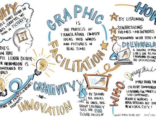 Picture This! Social Innovation Driven by Design Management and Visual Communication