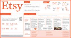 Etsy B-Corporation Banner