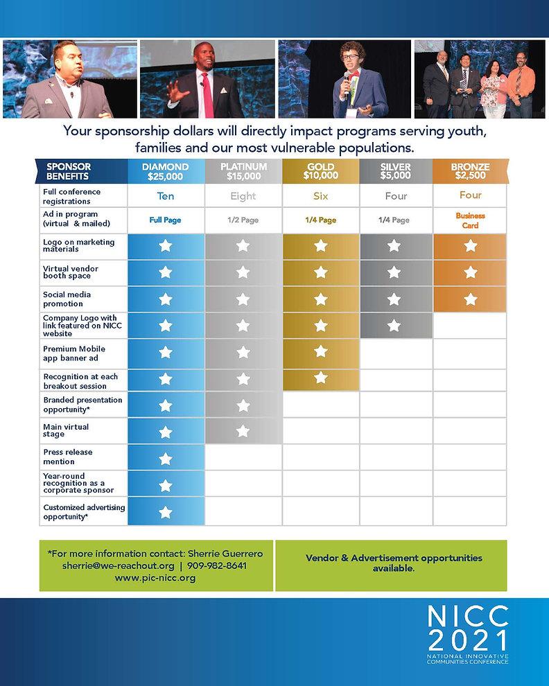 NICC 2021 Sponsor Levels and Benefits.jp