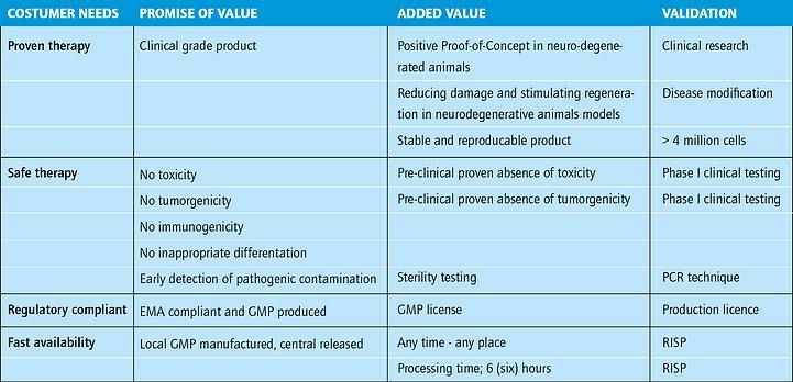 Value proposition_final.png