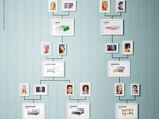 IKEA family tree posters