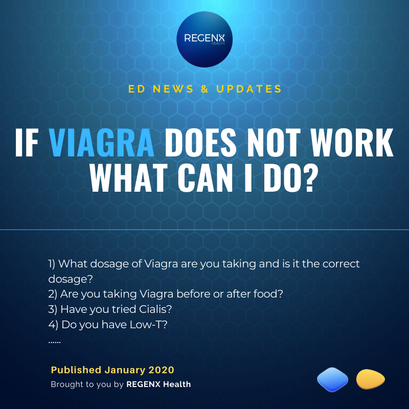 What can I do if Viagra does not work