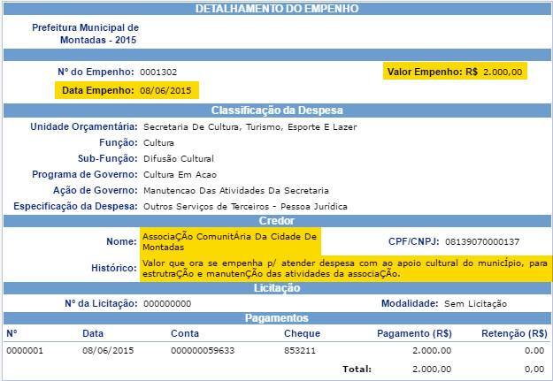 Empenho de pagamento de R$ 2 mil reais a Associação Comunitária de Montadas