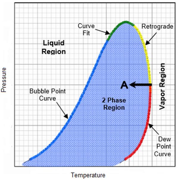 PT Phase Diagram.PNG