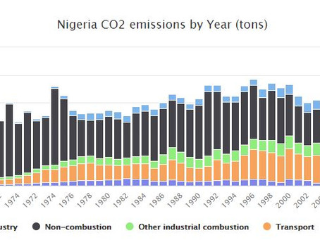 The environmental impact of carbon emissions on air quality in Nigeria