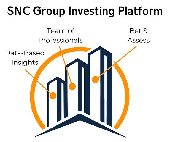 Investing Platform.png