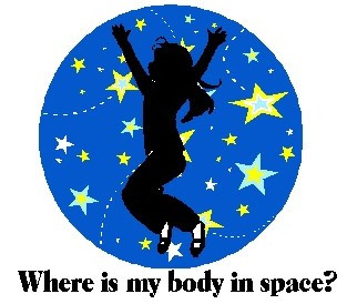 Proprioception - the body's awareness of where it is, in relation to itself??