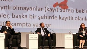 Gaziantep Üniversitesi'ndeki Şehir ve Mülteci Paneli'nde Suriyelilerin kent yaşamındaki etki