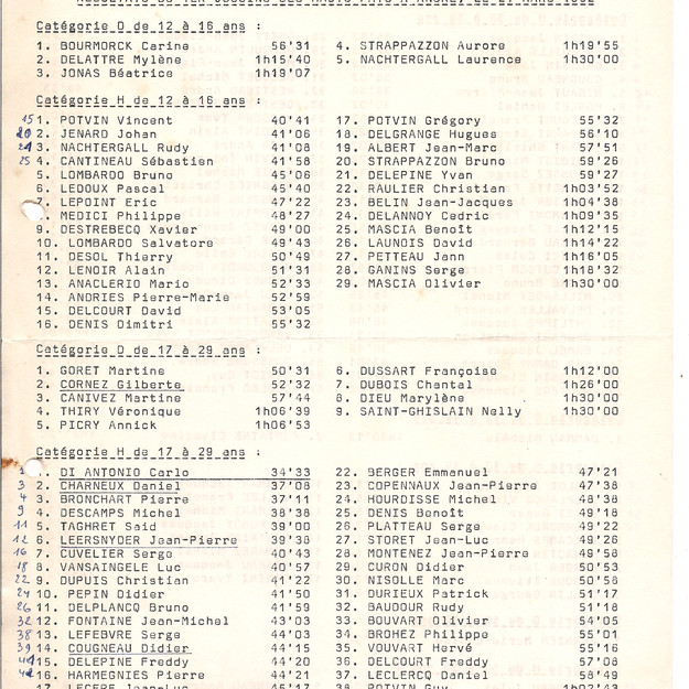 Angre 82 Classement page 1