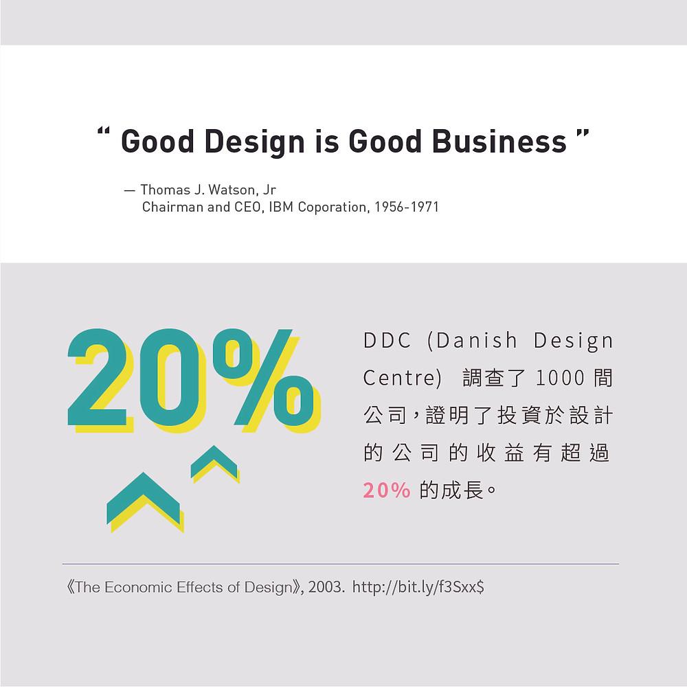 其實品牌設計是一門能協助企業增加商業效益和影響力的學問,協助品牌用系統性的方式有效建立和管理品牌形象。善用品牌設計可以使企業更能從品牌策略中獲得相對應的回報。