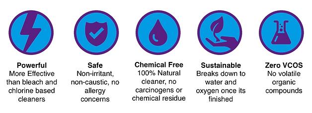 Chemical-Free Cleaning with Stabilised Aqueous Ozone