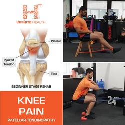 KNEE PAIN BEGINNER