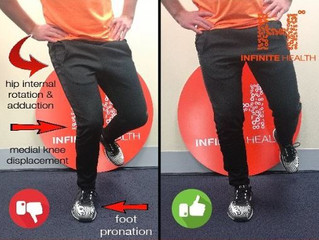 What is Valgus Collapse ?