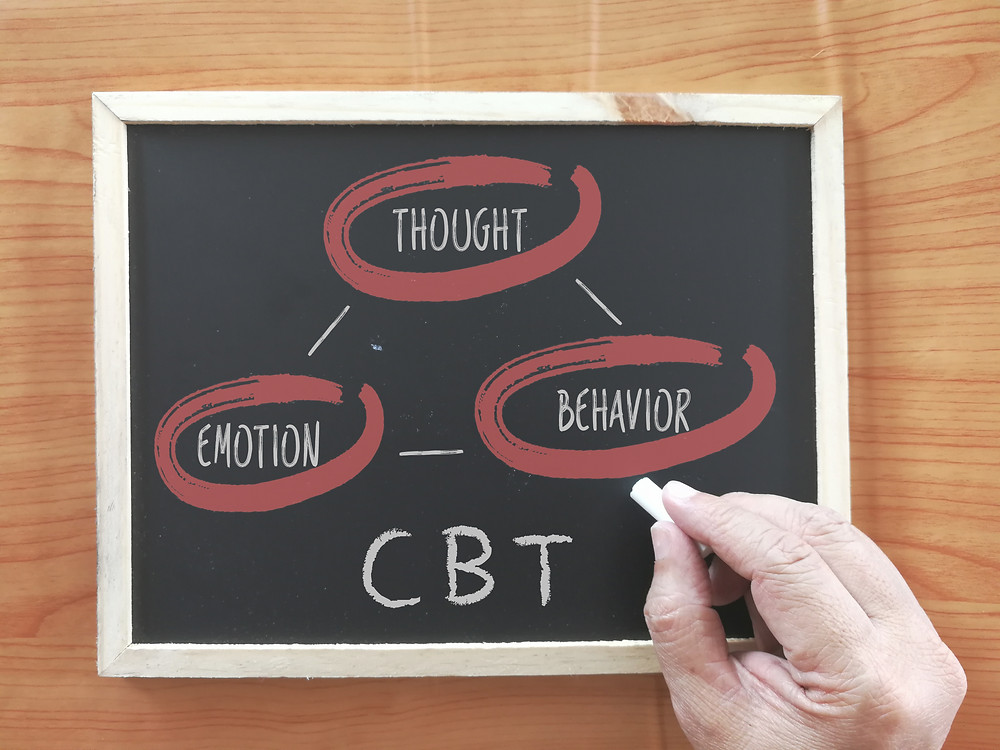 Chalkboard with CBT emotion, thought, behavior written and a hand holding chalk. Represents neurofeedback in katy, tx. Also represents teen anxiety counseling in Katy, tx and Houston, tx.