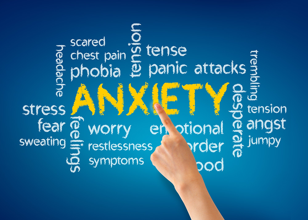 Anxiety written with symptoms written too.  Represents the need for therapy for ptsd in katy, tx and neurofeedback therapy houston texas. Also represents the need for depression counseling katy, tx 77494.