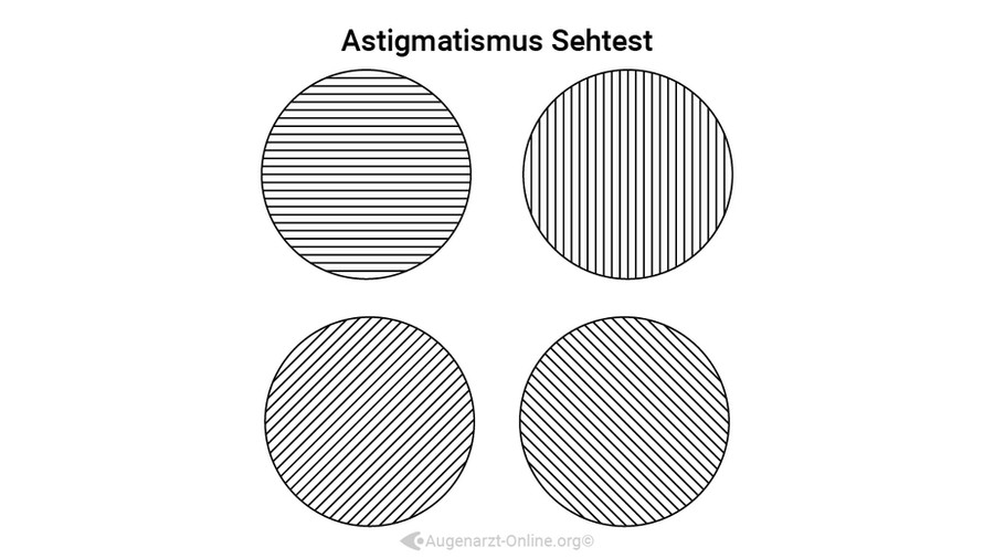 Astigmatismus Sehtest