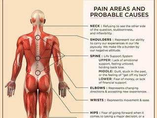 For Pain Patients, the Physical and Emotional Are Intertwined