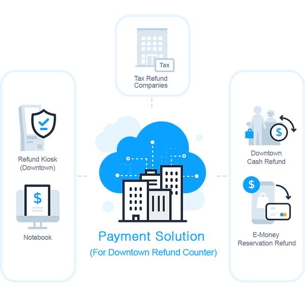 solution_refund_main1_en.png