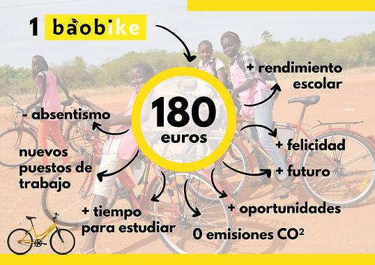 1_baobike_180__€.jpg