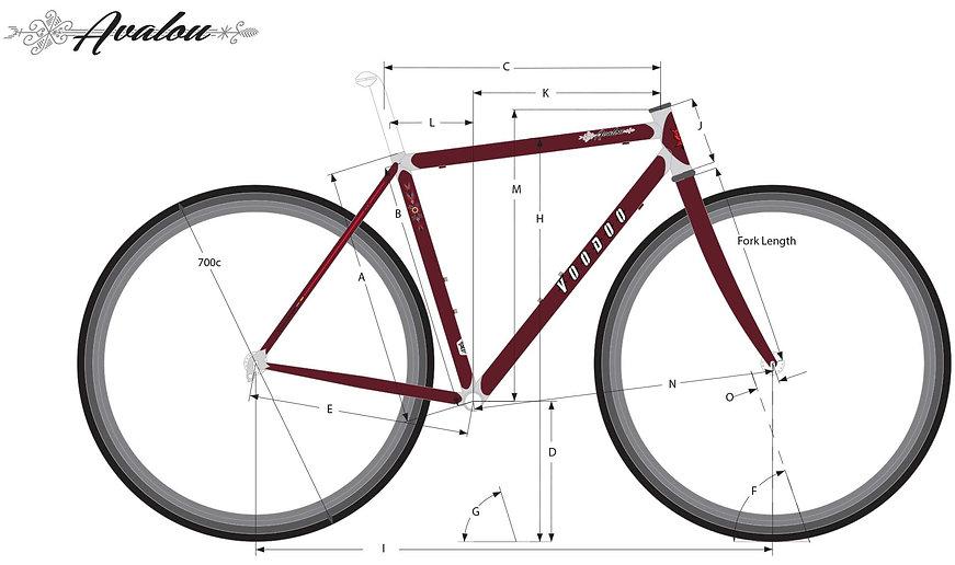 Avalou Geometry