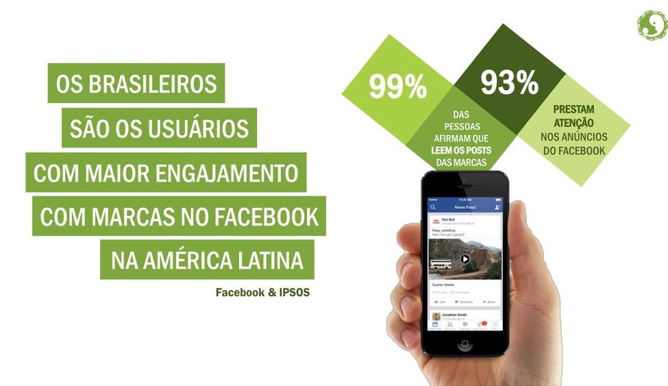 Gerenciamento de rede social