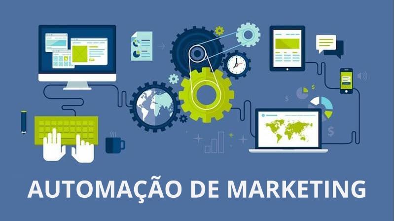 Marketing digital no ABC