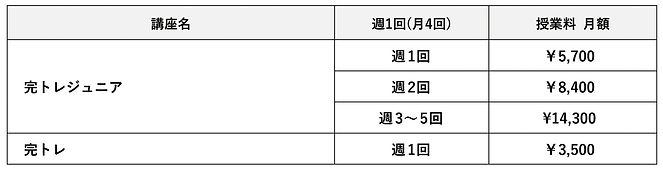 料金表 画像-05 完トレ.jpg